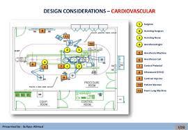 Medical Equipment Manufacturer From VadodaraOperating Room Hvac Design