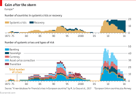Europes Economic Recovery Is Accelerating Daily Chart