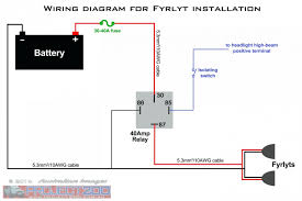 cat v cable wiring diagram wiring library  cat5 to hdmi wiring diagram best of cat 5 cable wiring diagram cat5e wiring diagram