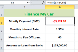 Finance Excel Functions Free Microsoft Excel Tutorial Using Financial Functions Excel