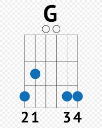 Guitar Capo Chart Strum Guitar Chord Chord Chart Png 730x1032px Strum Area