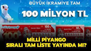 Milli Piyango sonuçları tam liste! Milli Piyango listesi 31 Aralık 2020!