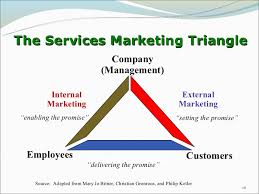 Services Marketing Chapter 1 Introduction To Services