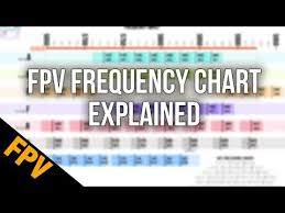 Fpv Frequency Chart Fpv Frequency Reference Chart Getfpv Learn
