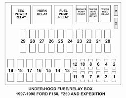 2001 ford f 150 xlt fuse box diagram diy wiring diagrams \u2022 1997 Ford F-150 Fuse Diagram 2004 ford f150 xlt fuse box diagram unique 50 new graph 1997 ford rh nawandihalabja com 2002 ford f 150 fuse box diagram fuses for 2001 ford f 150