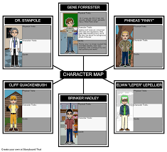 character map for a separate peace storyboard by kristy littlehale
