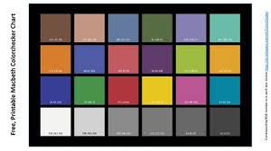 Colorchecker Wikiwand