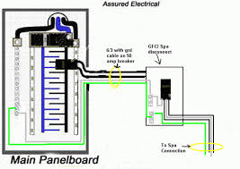 sub panel wiring diagram garage wiring diagram subpanel ground bonded ions