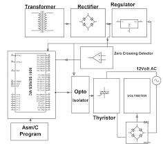 schumacher battery charger wiring diagram & wiring diagram schumacher battery charger se 5212a schematic at Battery Charger Wiring Diagram
