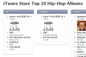 News Tablo Rises On Top Of Itunes Daily K Pop News
