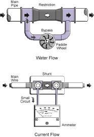 12v dc amp meter wiring home wiring diagrams volt amp meter wiring diagram sizing a shunt to a dc ammeter 12v coil wiring 12v dc amp meter wiring