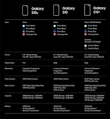 Samsung Galaxy S10 Plus Black 128gb