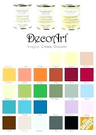 Kitchen Paint Colour Chart Magnificent Home Depot Interior Paint Colors Kitchen The