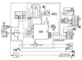 peugeot 106 wiring diagram electrical system circuit images peugeot 106 wiring diagram electrical system circuit
