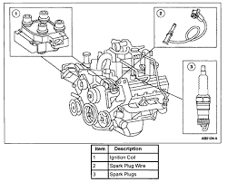 ford f150 4 6l engine diagram 1997 ford f150 what is the firing order 4 6l ignition coils