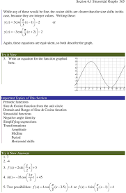 important topics of this section periodic functions sine cosine function from the unit circle domain
