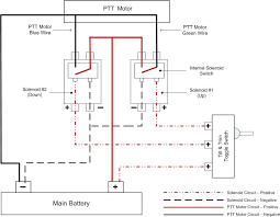 fiberglassics� ptt wiring diagram dual solenoids Aircraft Headset Jack Wiring at S Ptt Switch Wiring Diagram