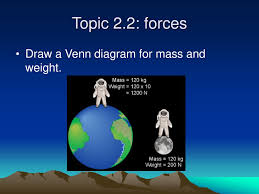 Venn Diagram Mass And Weight Topic Concept Review Gohs Ib Physics Sl Ppt Download