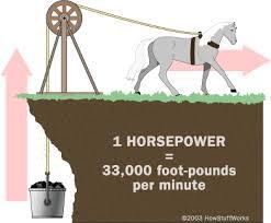 how horsepower works how horsepower works howstuffworks