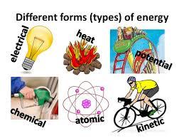 Home Grade 7 Science Energy Ais R Libguides At