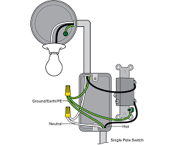 when replacing an on off toggle switch, which wires do i connect to 2 Position Toggle Switch Wiring standard wiring for a single toggle switch