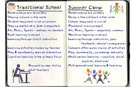 School Should Be More Like Camp User Generated Education