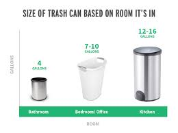 What Size Trash Can Is Right For Your Home Kitchen