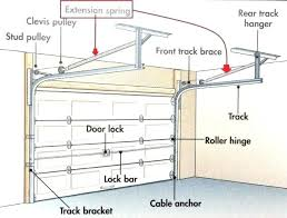 cost to install garage door cost to install a garage door opener install garage door opener