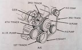 1986 chevy 305 engine diagram explore wiring diagram on the net • auto fan relay wiring auto switch wiring wiring diagram chevrolet engine vacuum routing diagrams 1986 chevy