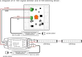 0 10v wiring diagram wiring diagram 0 10v analog scale \u2022 wiring feit dimmer switch installation at Led Dimmer Wiring Diagram