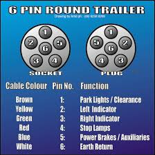 wiring diagram for 6 prong trailer the wiring diagram 6 pin trailer plug wiring diagram nodasystech wiring diagram
