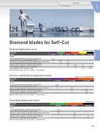 Soff Cut Blade Color Chart 2017 Husqvarna Us Distribution Catalog By Husqvarna