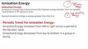 ionization energy overview