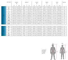 Seac Sub Size Chart Seac Sub Warm Dry Drysuit