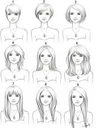 Hair Length Chart Women 31 Charts Thatll Help You Have The Best Hair Of Your Life