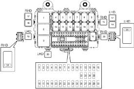 isuzu n series fuse box diagram fuse diagram isuzu n series fuse box diagram