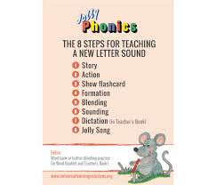 Practice sounds associated with each letter. Resources Jolly Phonics At Home