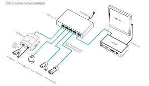 cat6 rj45 rj11 wiring diagram auto electrical wiring diagram cat6 rj45 rj11 wiring diagram