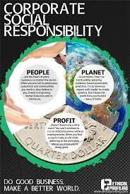 corporate social responsibility essay examples of corporate social  17 best ideas about corporate social responsibility 17 best ideas about corporate social responsibility business management
