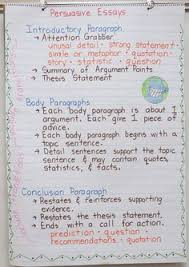 persuasive writing love this written as it applies to modern persuasive writing anchor chart