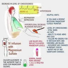 4 levels of eclampsia