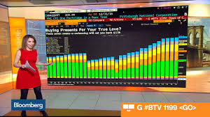Battle Of The Charts Bloomberg Battle Of The Charts Vix Christmas Presents Inflation