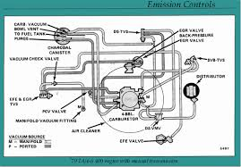 emission line routing  it is provided to help enthusiasts restore their engines so it complies state and federal emissions testing requirements source 1978 pontiac service