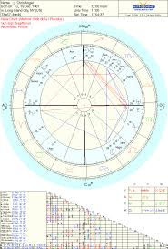Angel Chart Chriss Angel Chart Master Or Ilusionist Lindaland