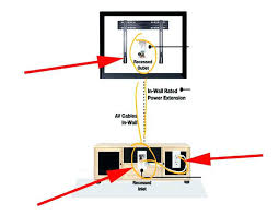how to run wires behind wall how to run cable through walls running coax through exterior