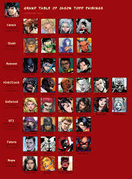 Todd Chart M00n_slippers The Even More Extensive Jason Todd Shipping