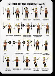Crane Safety Creative Safety Supply