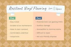disadvantages of vinyl flooring