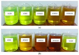 low sulfur deisel alternative fuels and their blends a ultra low sulfur diesel
