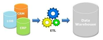 notice here that we are first transforming the data and then loading it into the final warehouse in contrast with elt toolsextract load transform which teradata etl tools
